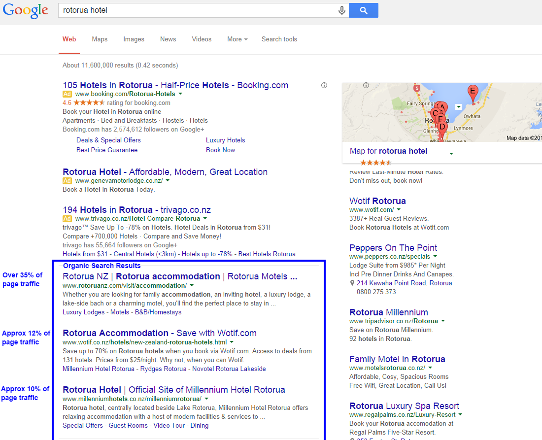 Organic Search Results on a Typical Google Search Engine Results Page